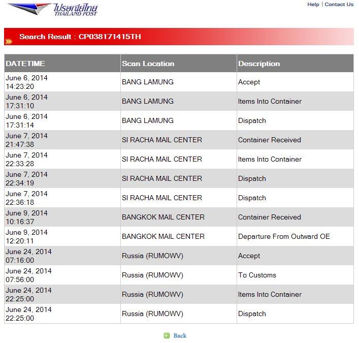 Как отправить посылку почтой из Таиланда в Россию